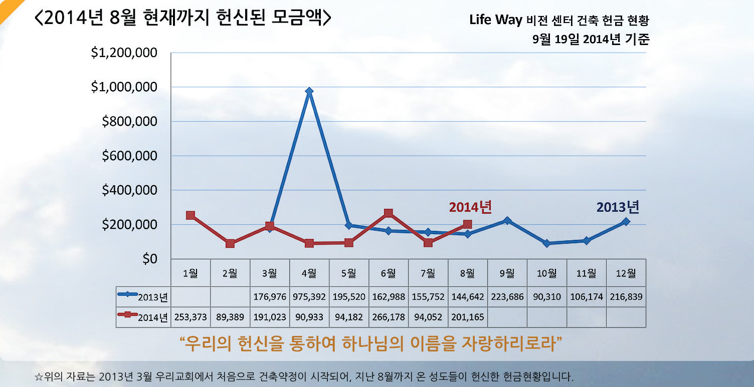 constnews-3-graph