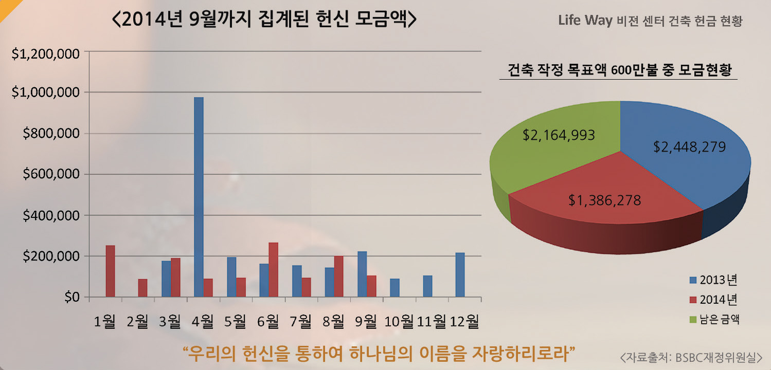 constnews-4-graph